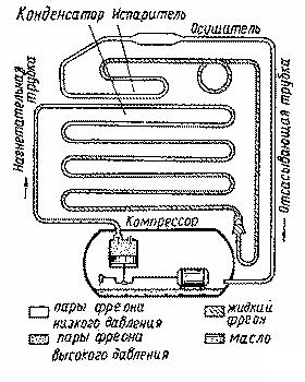 Электросистема-в-компрессионном-холодильнике
