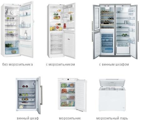 типы_холодильников